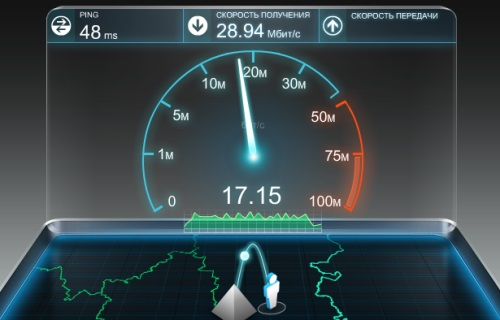 Швидкість Інтернету - фото 2