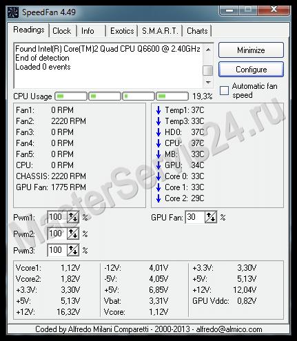 Программа для ускорение кулеров процессоров