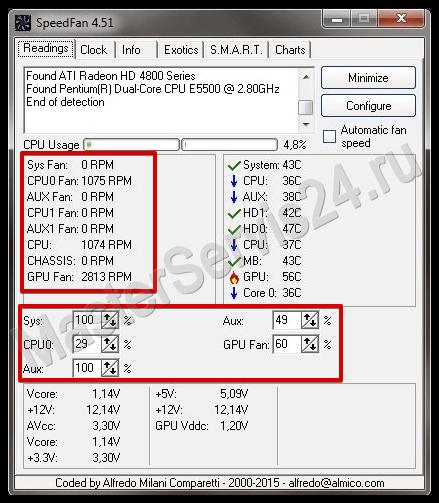 программа для ускорения вентилятора в ноутбуке