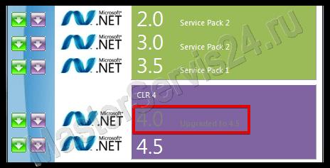 Net Framework 4.5 для чего нужен - фото 9