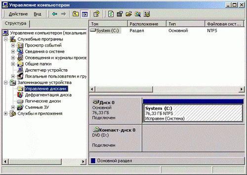 Что может делать операционная система с неиспользуемыми файлами 25