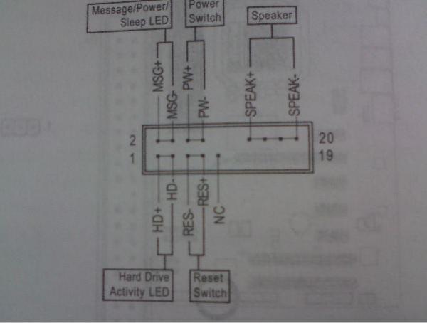 Подсказки по подключению штекеров в гнёзда
